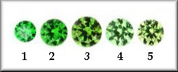 Colour grades of demantoid garnets